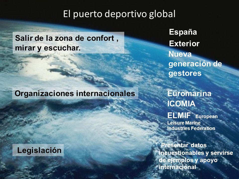 El puerto deportivo global Salir de la zona de confort, mirar y escuchar. España Exterior Organizaciones internacionales Legislación Nueva generación