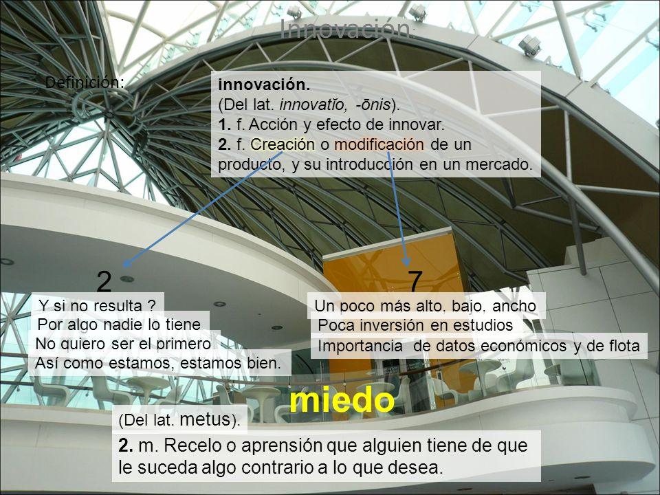 Definición: Innovación : innovación. (Del lat. innovatĭo, -ōnis). 1. f. Acción y efecto de innovar. 2. f. Creación o modificación de un producto, y su