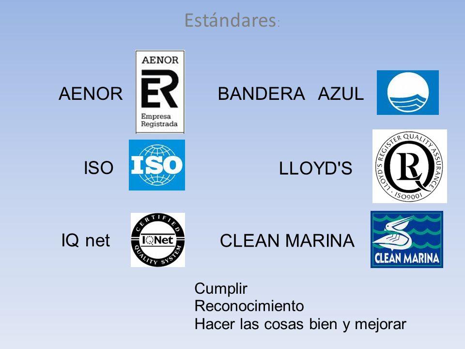 Estándares : ISO LLOYD'S AENORBANDERA AZUL IQ net Hacer las cosas bien y mejorar Cumplir Reconocimiento CLEAN MARINA