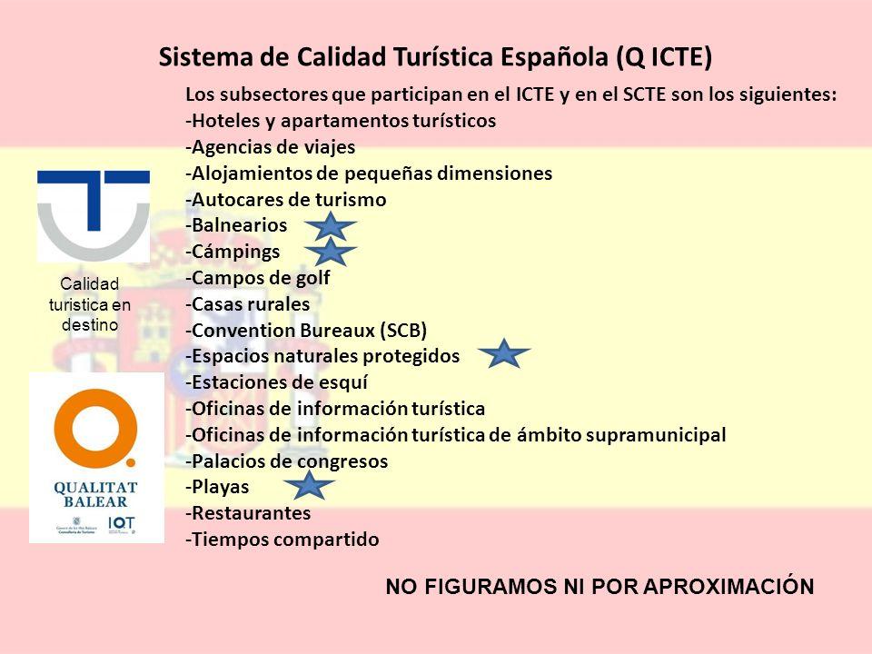 Sistema de Calidad Turística Española (Q ICTE) Los subsectores que participan en el ICTE y en el SCTE son los siguientes: -Hoteles y apartamentos turí