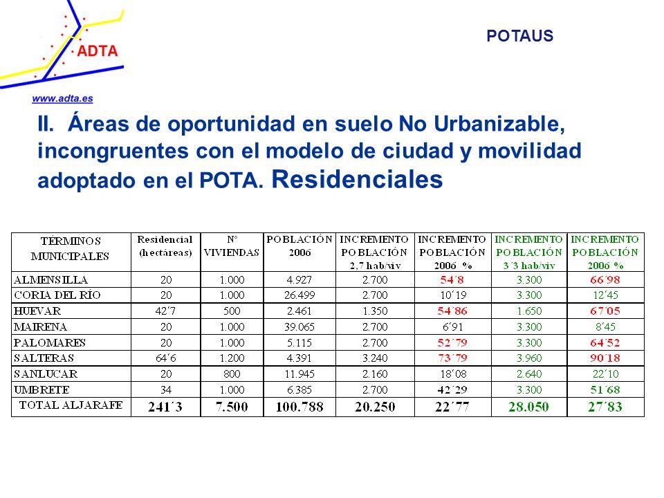 II. Áreas de oportunidad en suelo No Urbanizable, incongruentes con el modelo de ciudad y movilidad adoptado en el POTA. Residenciales POTAUS