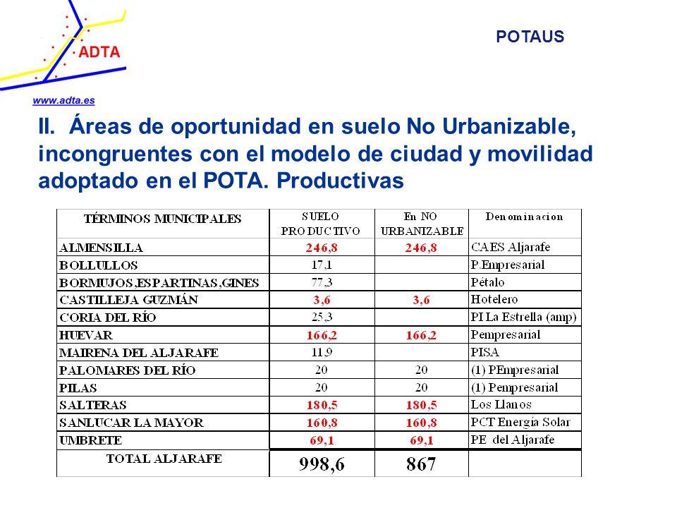 II. Áreas de oportunidad en suelo No Urbanizable, incongruentes con el modelo de ciudad y movilidad adoptado en el POTA. Productivas POTAUS