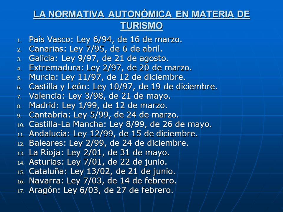 LA NORMATIVA AUTONÓMICA EN MATERIA DE TURISMO 1. País Vasco: Ley 6/94, de 16 de marzo. 2. Canarias: Ley 7/95, de 6 de abril. 3. Galicia: Ley 9/97, de