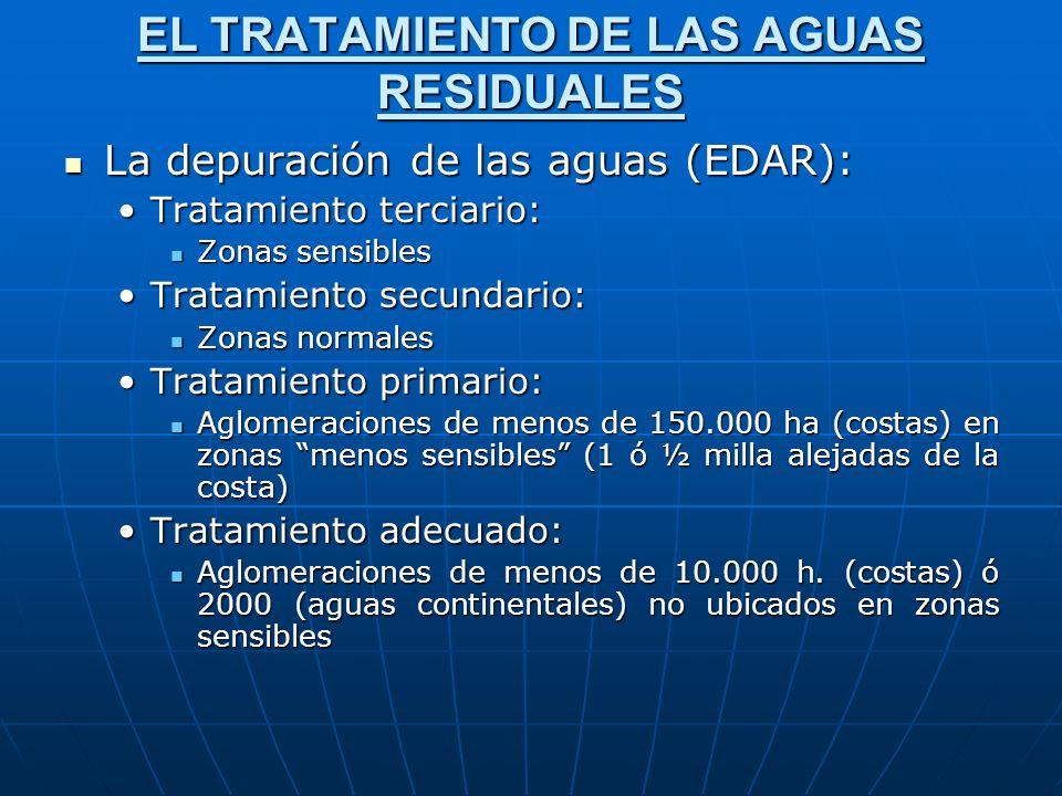 EL TRATAMIENTO DE LAS AGUAS RESIDUALES La depuración de las aguas (EDAR): La depuración de las aguas (EDAR): Tratamiento terciario:Tratamiento terciar