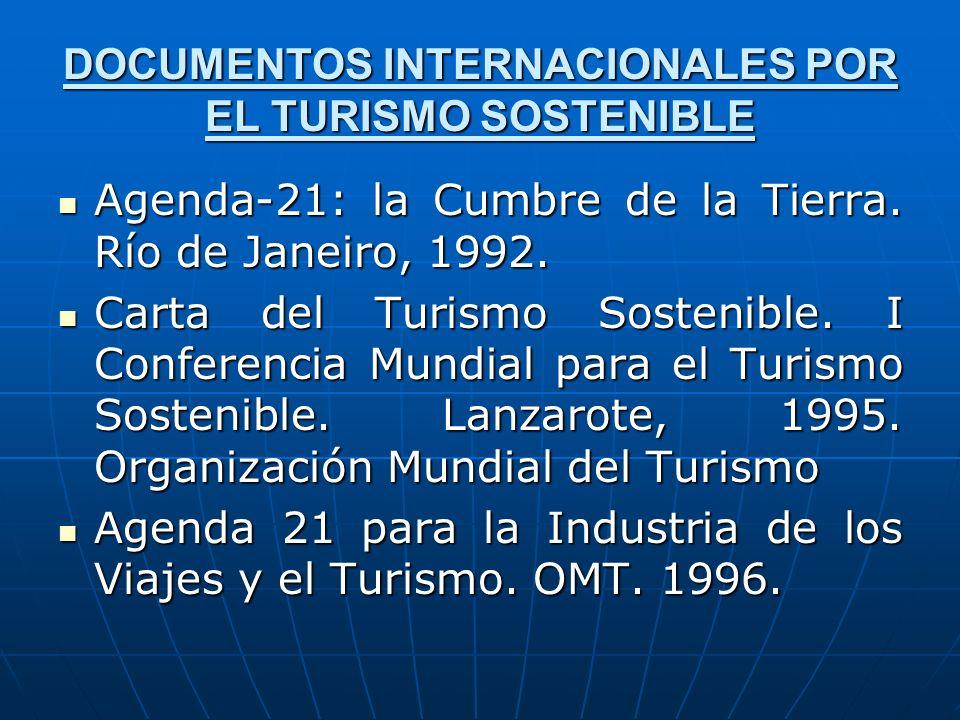DOCUMENTOS INTERNACIONALES POR EL TURISMO SOSTENIBLE Agenda-21: la Cumbre de la Tierra. Río de Janeiro, 1992. Agenda-21: la Cumbre de la Tierra. Río d