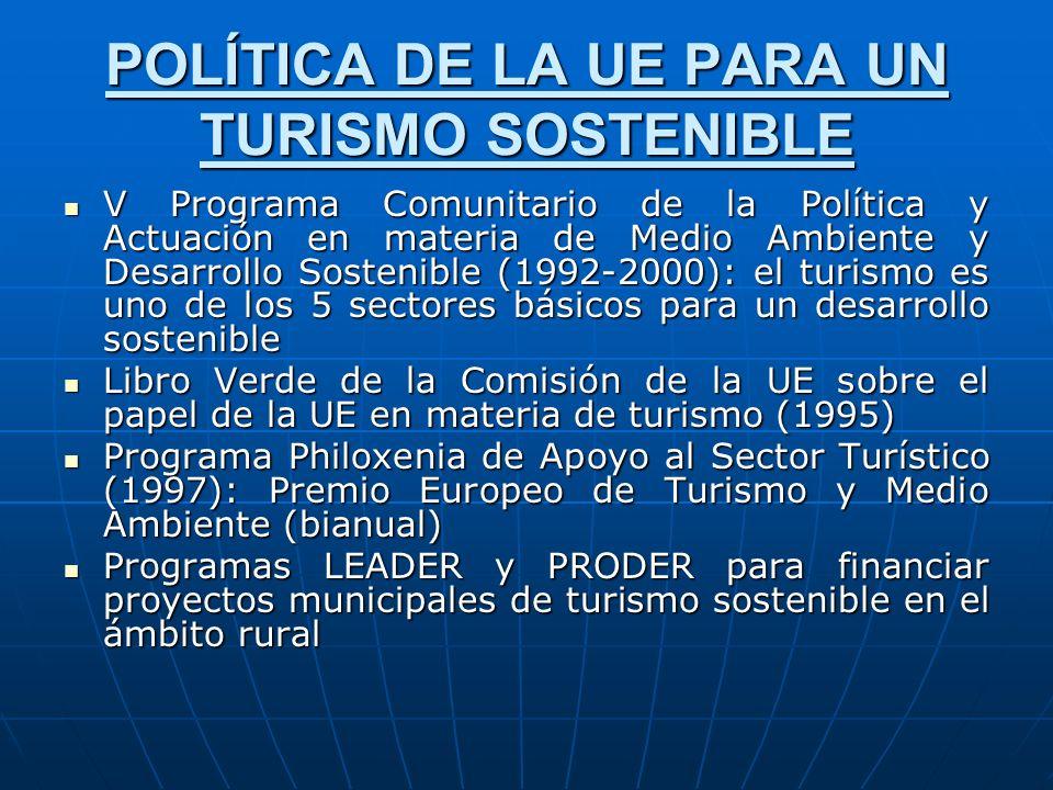 POLÍTICA DE LA UE PARA UN TURISMO SOSTENIBLE V Programa Comunitario de la Política y Actuación en materia de Medio Ambiente y Desarrollo Sostenible (1