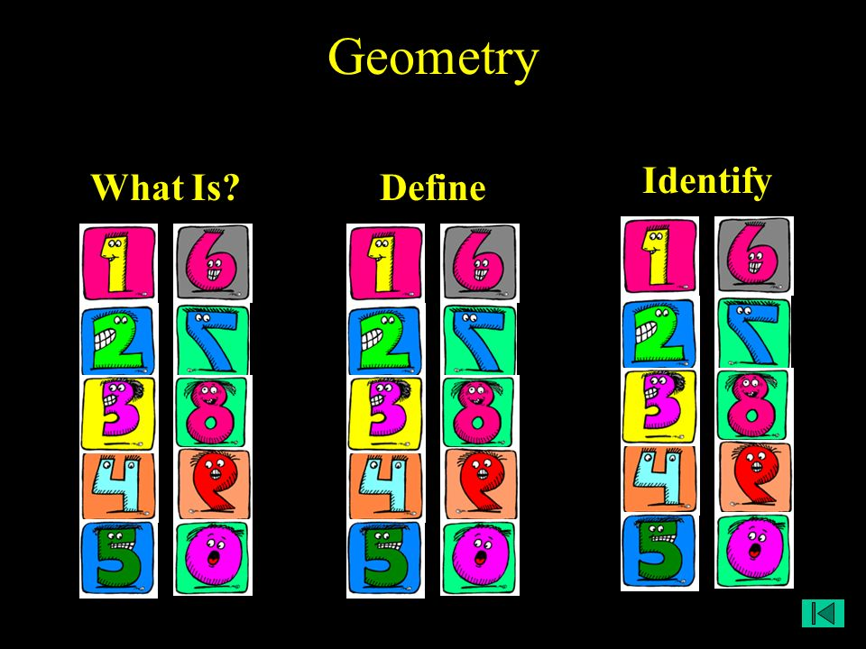 Geometry What Is?Define Identify