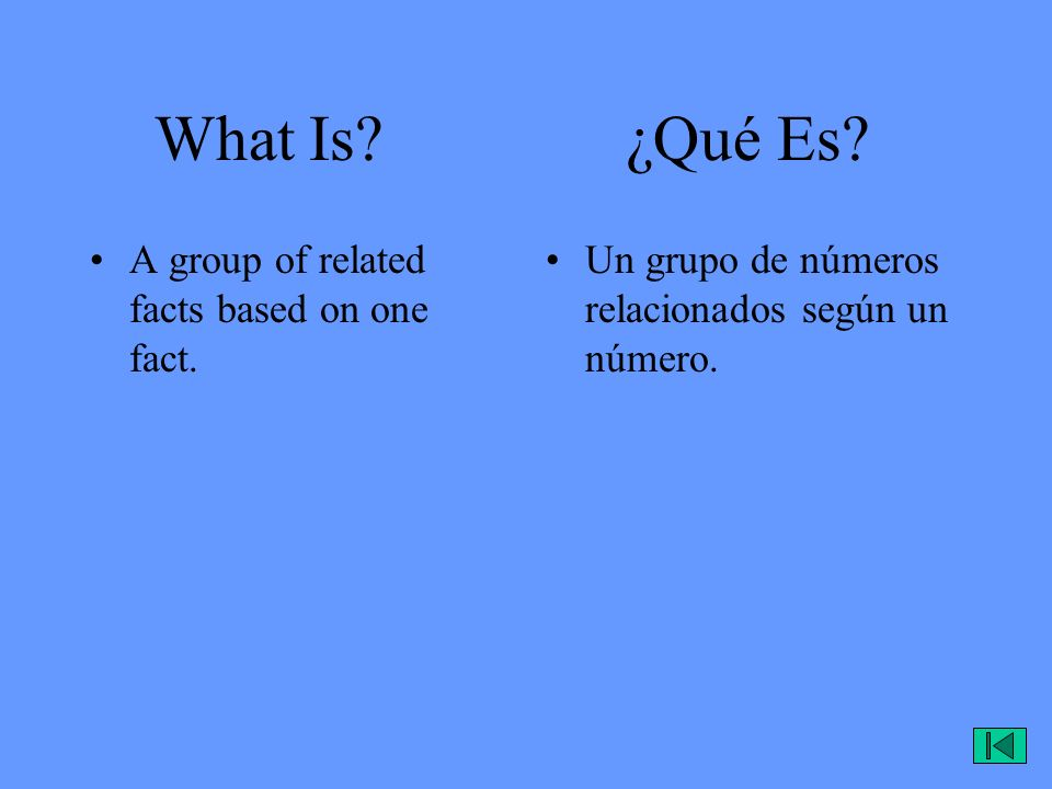 ½ =.5 = 50% What Is? ¿Qué Es?