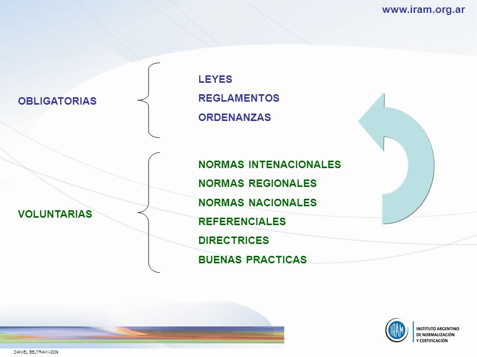 www.iram.org.ar DANIEL BELTRAMI-2009 Beneficios Las normas son un instrumento de transferencia de tecnología, Contribuyen a la mejora de la competitividad de las organizaciones Y a eliminar barreras técnicas y comerciales