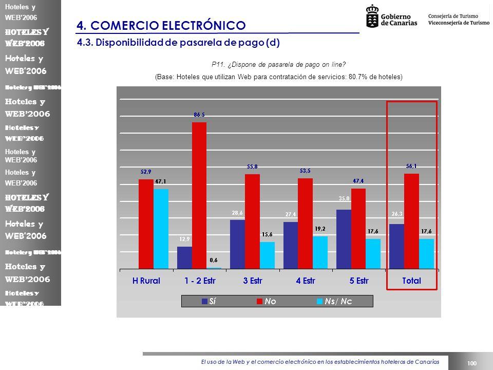 El uso de la Web y el comercio electrónico en los establecimientos hoteleros de Canarias 100 Hoteles y WEB2006 4.