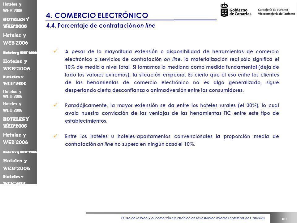 El uso de la Web y el comercio electrónico en los establecimientos hoteleros de Canarias 101 Hoteles y WEB2006 4.