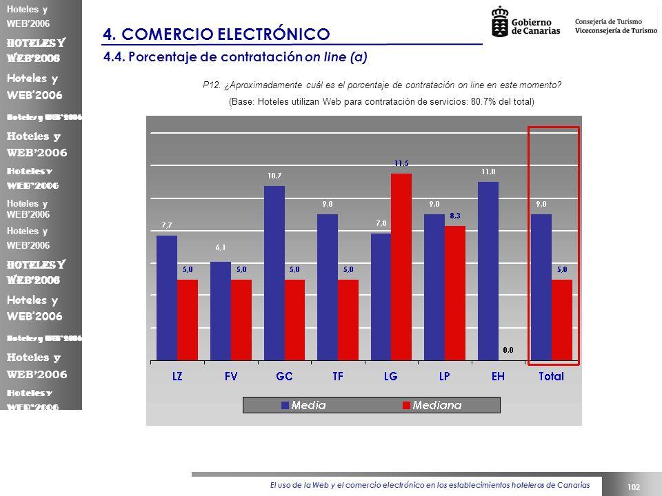El uso de la Web y el comercio electrónico en los establecimientos hoteleros de Canarias 102 Hoteles y WEB2006 4.