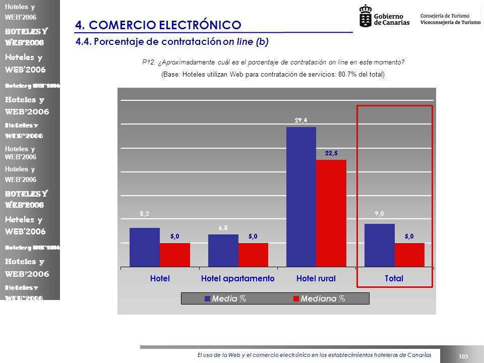 El uso de la Web y el comercio electrónico en los establecimientos hoteleros de Canarias 103 Hoteles y WEB2006 4.