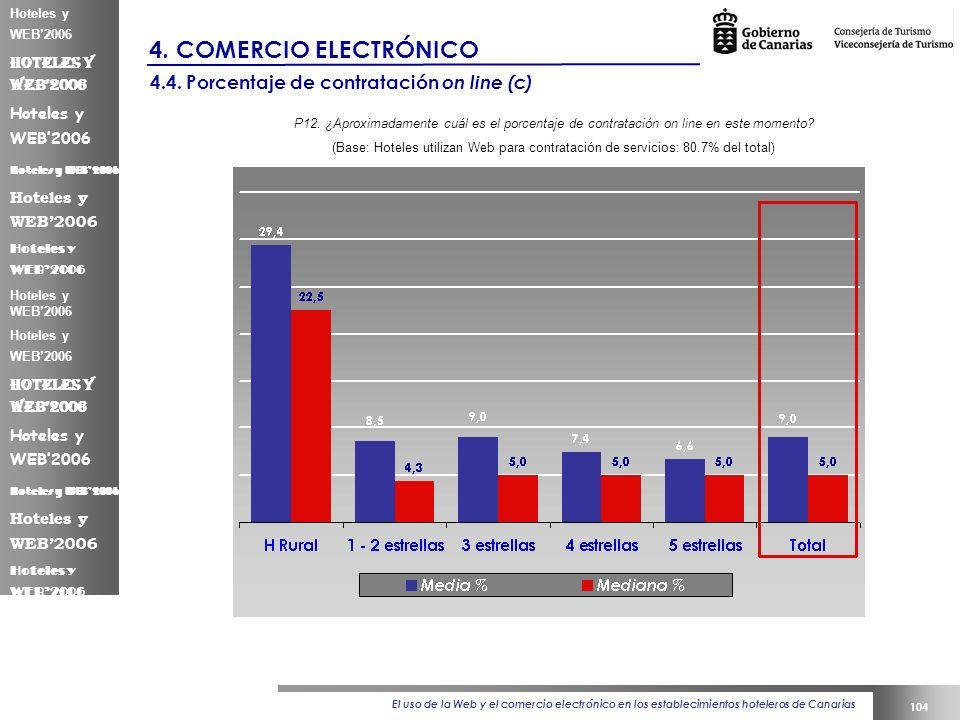 El uso de la Web y el comercio electrónico en los establecimientos hoteleros de Canarias 104 Hoteles y WEB2006 4.