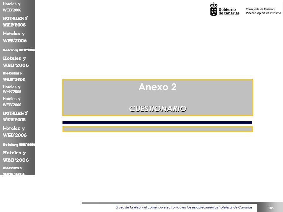 El uso de la Web y el comercio electrónico en los establecimientos hoteleros de Canarias 106 Hoteles y WEB2006 Anexo 2CUESTIONARIO