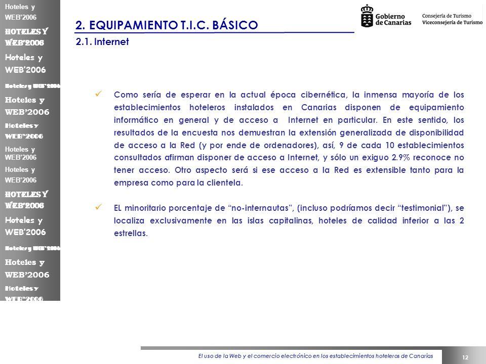 El uso de la Web y el comercio electrónico en los establecimientos hoteleros de Canarias 12 Hoteles y WEB2006 2.
