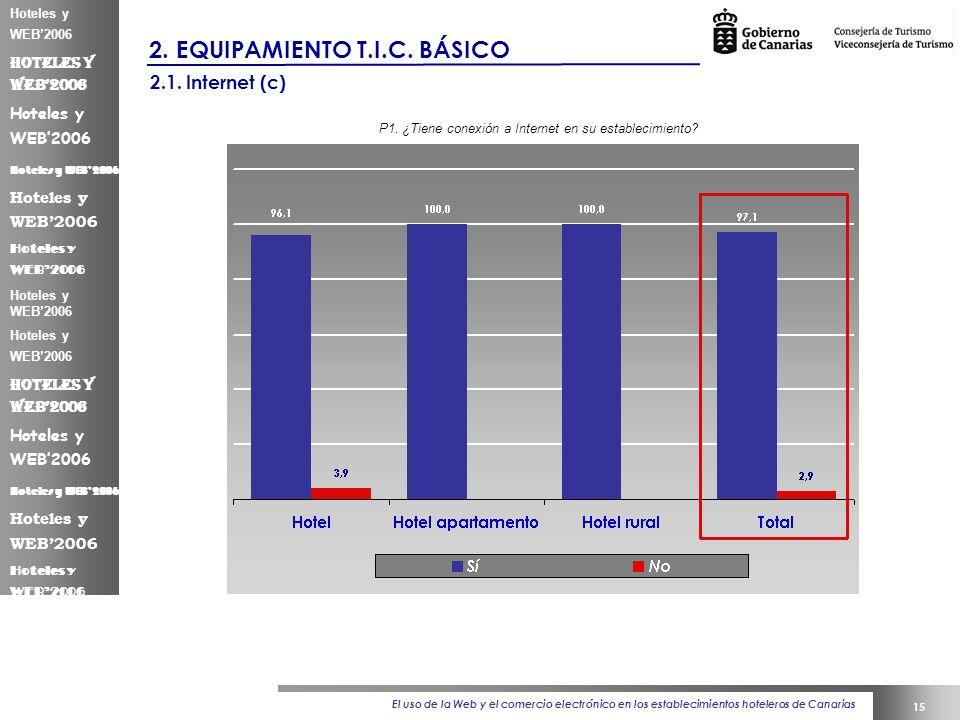 El uso de la Web y el comercio electrónico en los establecimientos hoteleros de Canarias 15 Hoteles y WEB2006 2.