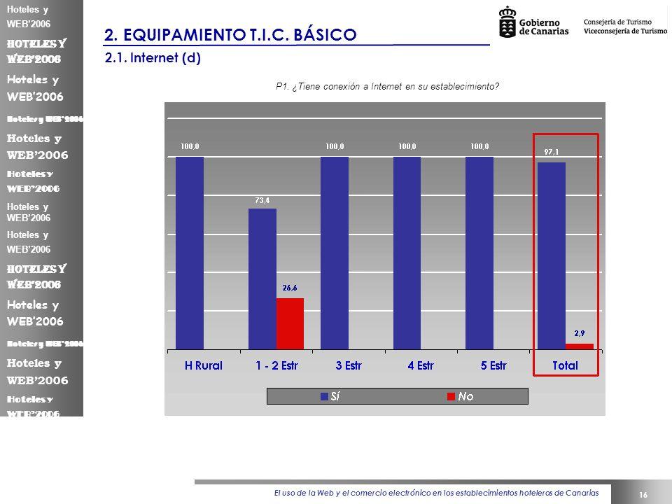 El uso de la Web y el comercio electrónico en los establecimientos hoteleros de Canarias 16 Hoteles y WEB2006 2.