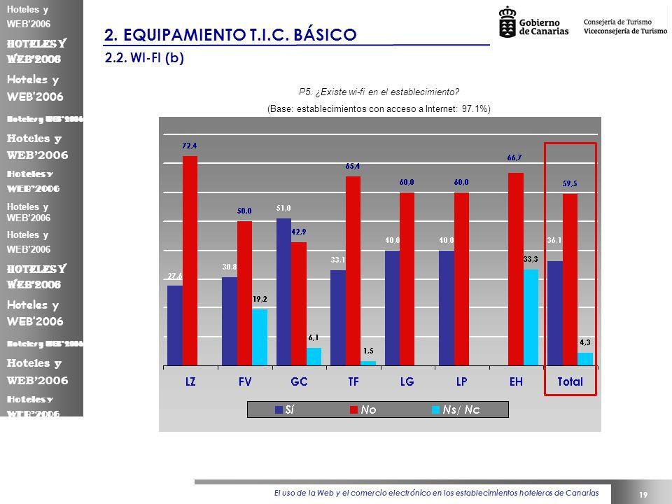 El uso de la Web y el comercio electrónico en los establecimientos hoteleros de Canarias 19 Hoteles y WEB2006 2.
