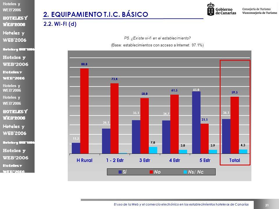 El uso de la Web y el comercio electrónico en los establecimientos hoteleros de Canarias 21 Hoteles y WEB2006 2.