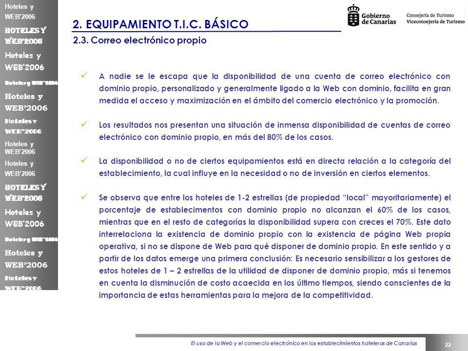El uso de la Web y el comercio electrónico en los establecimientos hoteleros de Canarias 22 Hoteles y WEB2006 2.