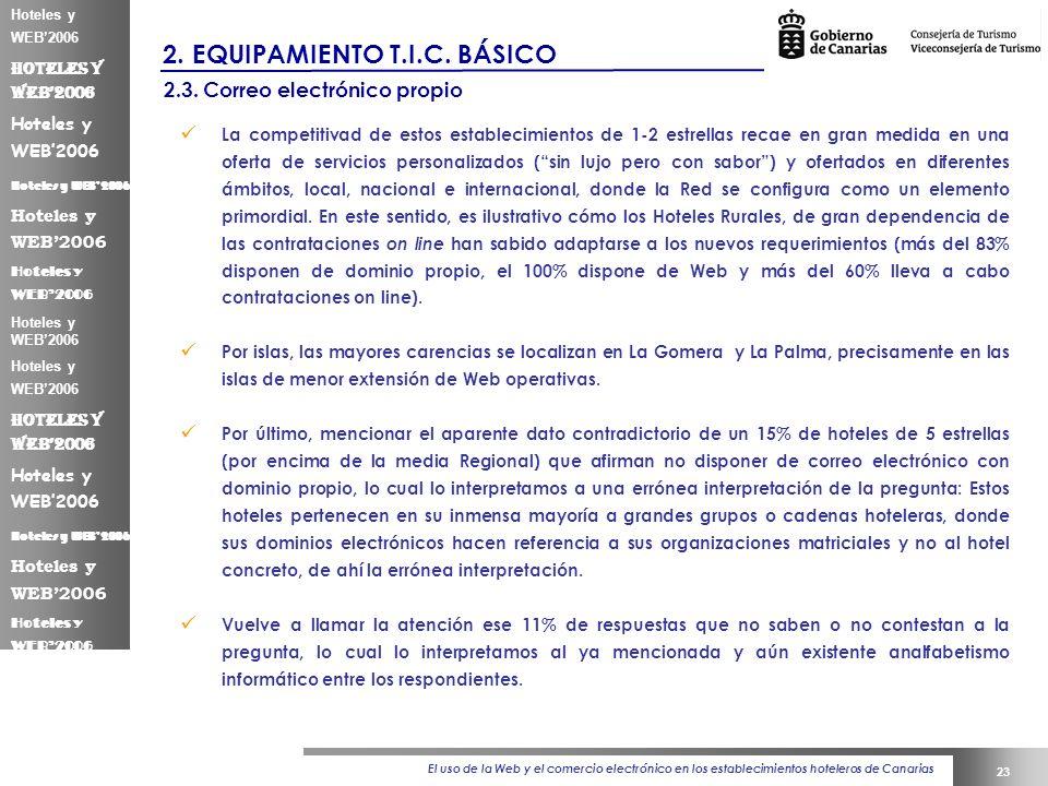 El uso de la Web y el comercio electrónico en los establecimientos hoteleros de Canarias 23 Hoteles y WEB2006 2.
