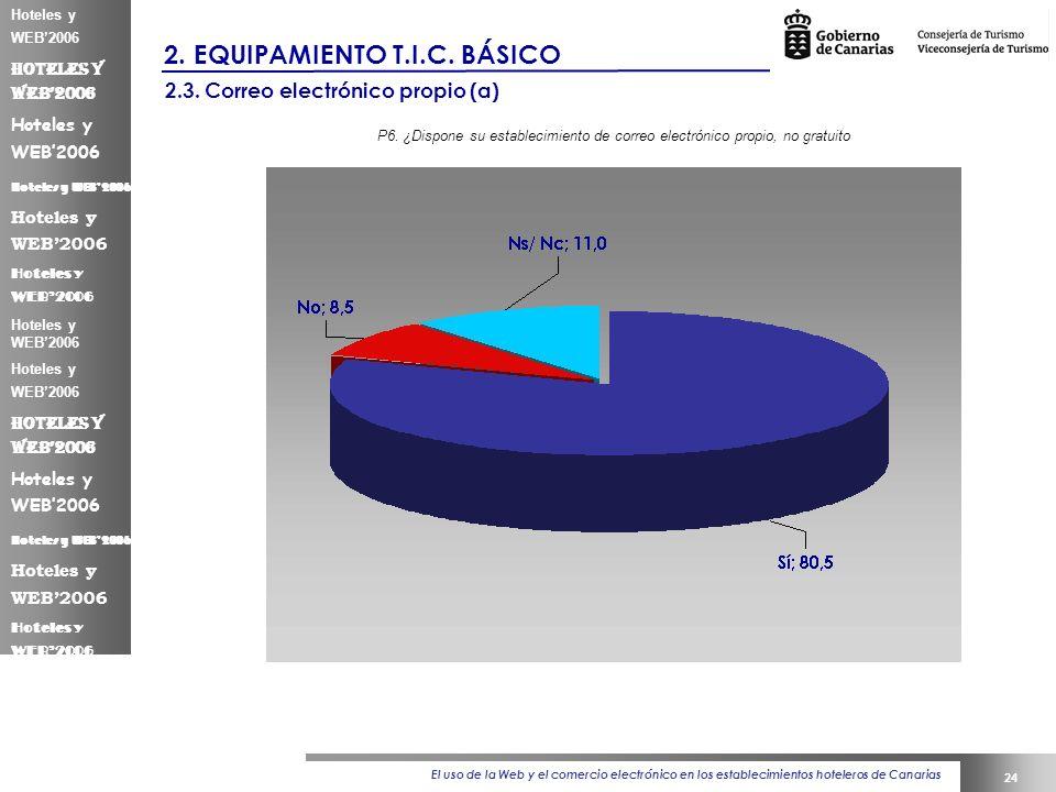 El uso de la Web y el comercio electrónico en los establecimientos hoteleros de Canarias 24 Hoteles y WEB2006 2.
