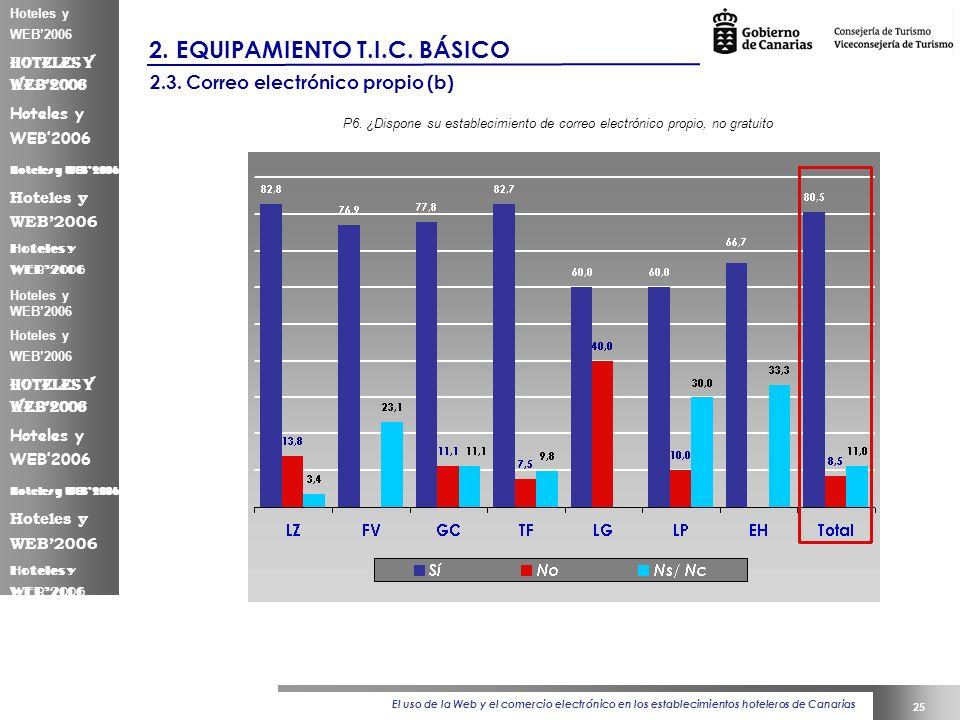 El uso de la Web y el comercio electrónico en los establecimientos hoteleros de Canarias 25 Hoteles y WEB2006 2.