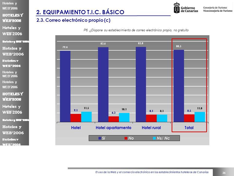 El uso de la Web y el comercio electrónico en los establecimientos hoteleros de Canarias 26 Hoteles y WEB2006 2.