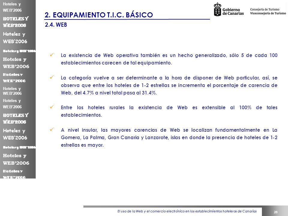 El uso de la Web y el comercio electrónico en los establecimientos hoteleros de Canarias 28 Hoteles y WEB2006 2.