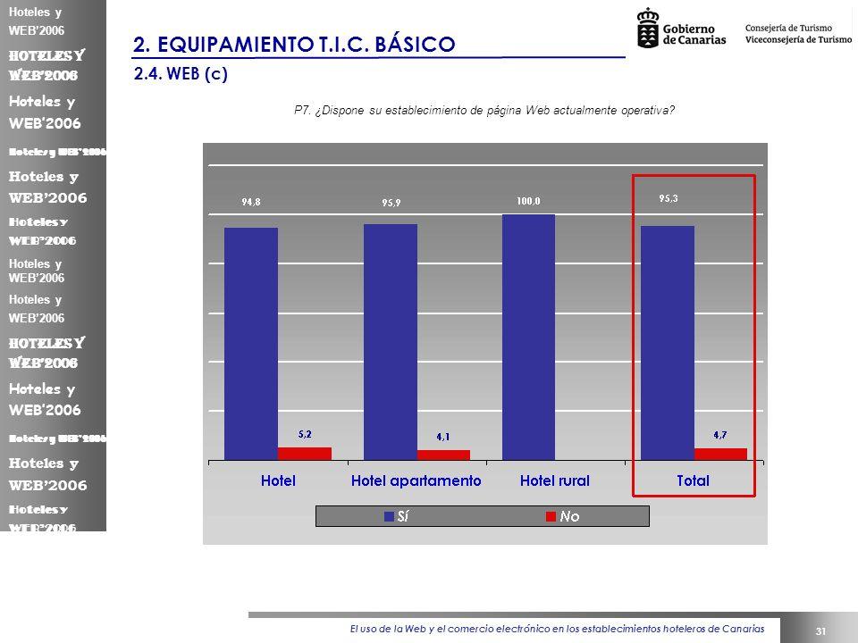 El uso de la Web y el comercio electrónico en los establecimientos hoteleros de Canarias 31 Hoteles y WEB2006 2.