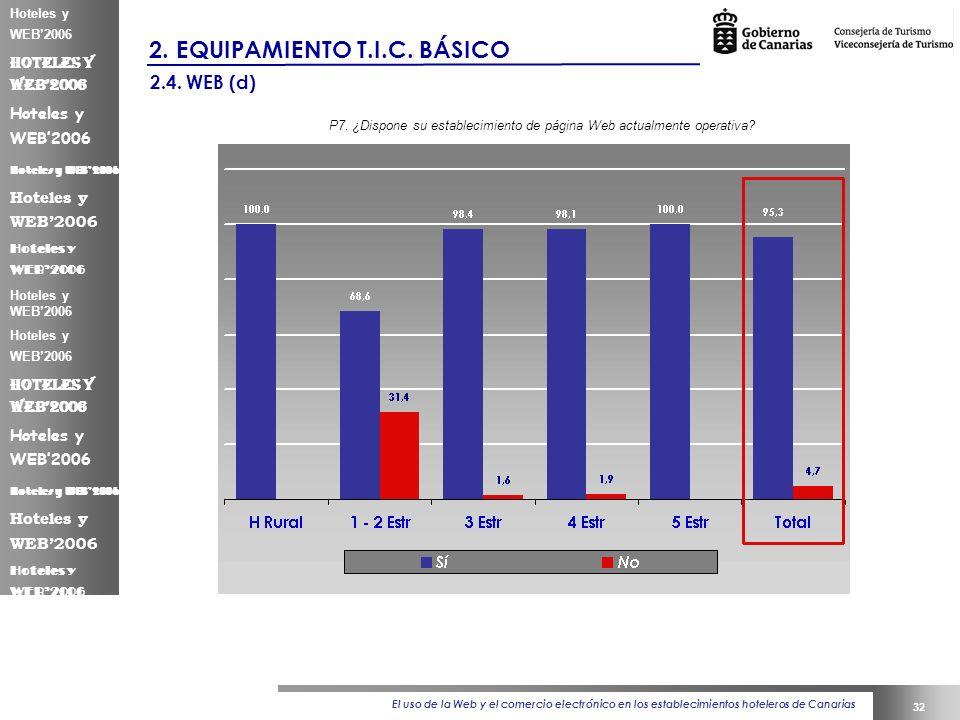 El uso de la Web y el comercio electrónico en los establecimientos hoteleros de Canarias 32 Hoteles y WEB2006 2.