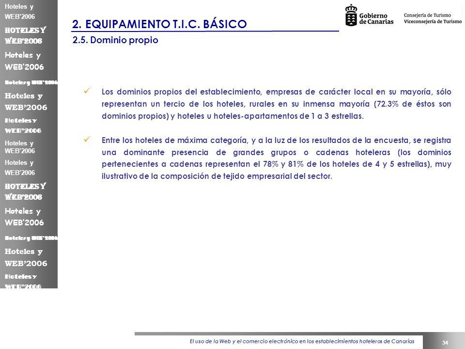 El uso de la Web y el comercio electrónico en los establecimientos hoteleros de Canarias 34 Hoteles y WEB2006 2.