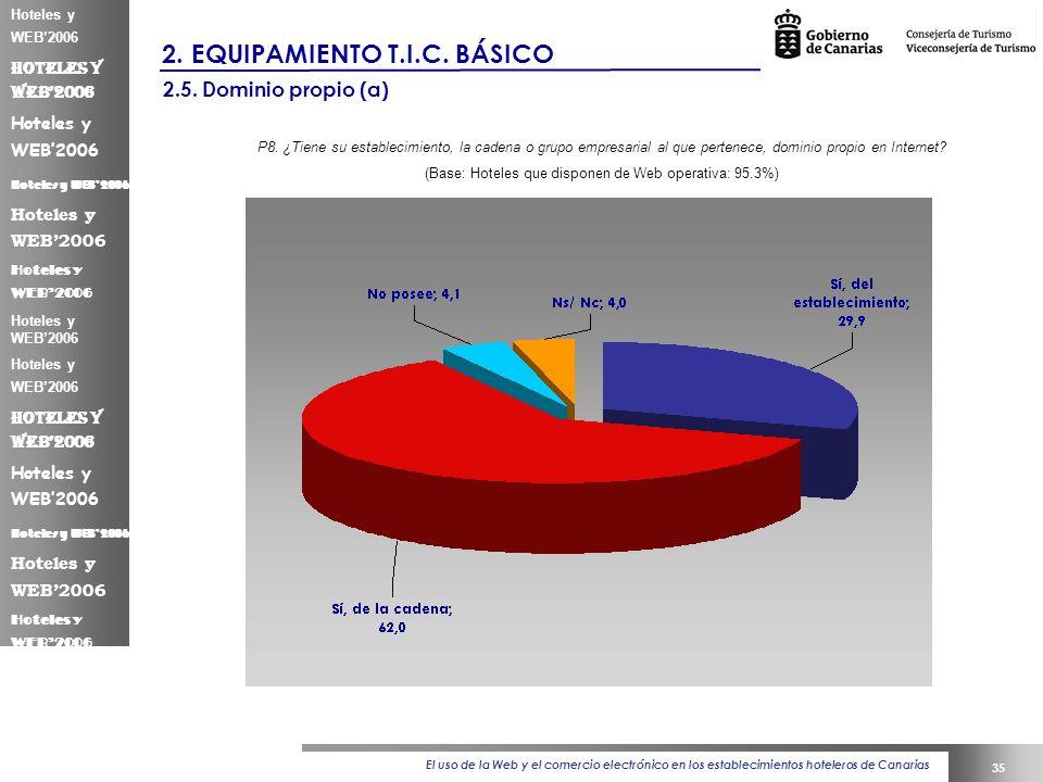 El uso de la Web y el comercio electrónico en los establecimientos hoteleros de Canarias 35 Hoteles y WEB2006 2.