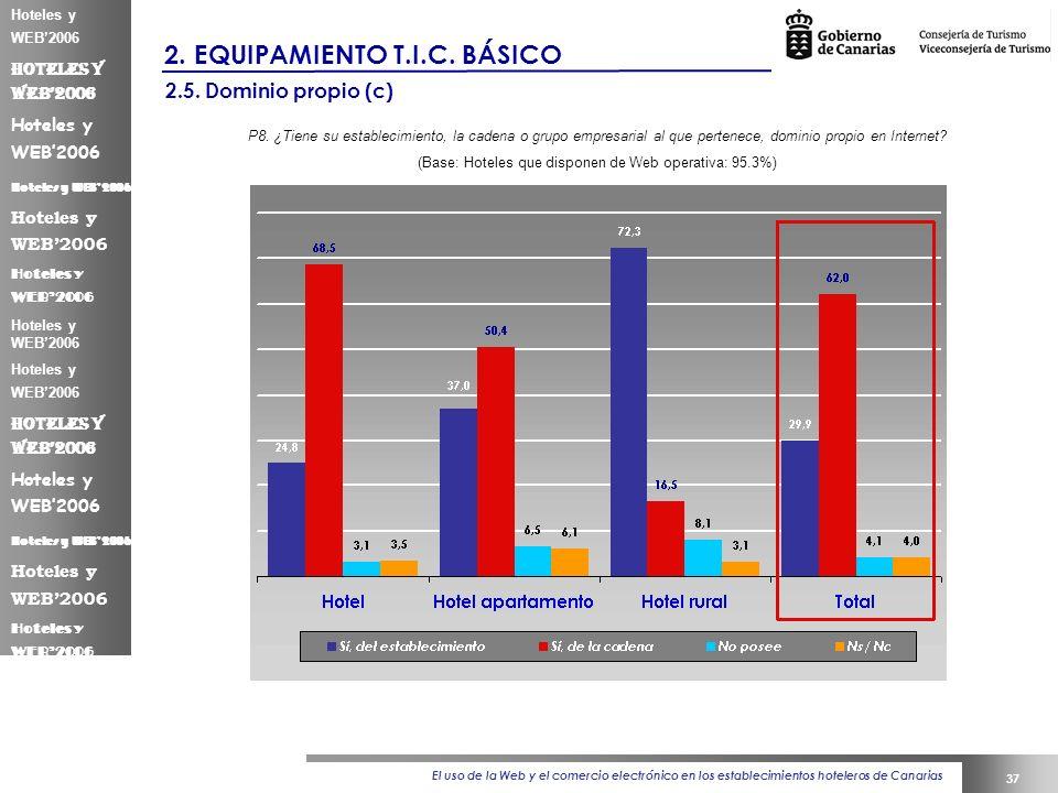 El uso de la Web y el comercio electrónico en los establecimientos hoteleros de Canarias 37 Hoteles y WEB2006 2.