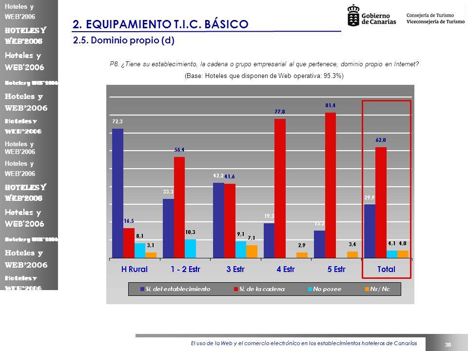 El uso de la Web y el comercio electrónico en los establecimientos hoteleros de Canarias 38 Hoteles y WEB2006 2.