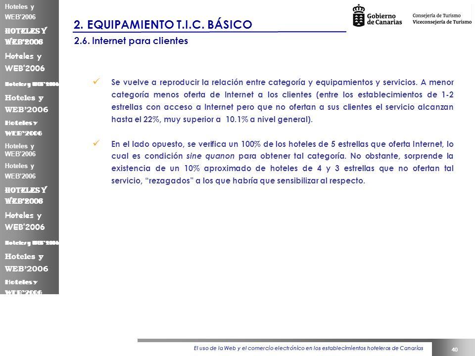 El uso de la Web y el comercio electrónico en los establecimientos hoteleros de Canarias 40 Hoteles y WEB2006 2.