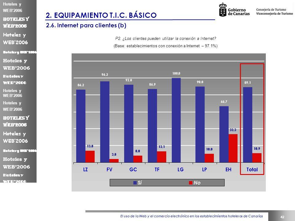 El uso de la Web y el comercio electrónico en los establecimientos hoteleros de Canarias 42 Hoteles y WEB2006 2.