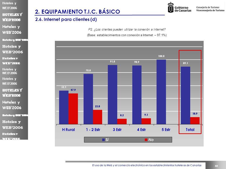 El uso de la Web y el comercio electrónico en los establecimientos hoteleros de Canarias 44 Hoteles y WEB2006 2.