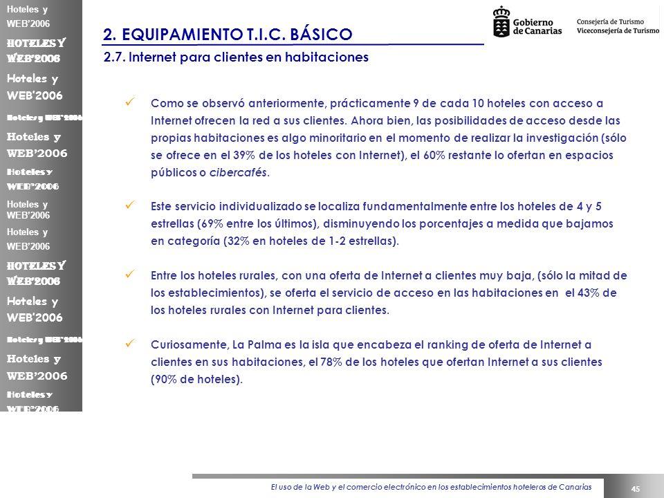 El uso de la Web y el comercio electrónico en los establecimientos hoteleros de Canarias 45 Hoteles y WEB2006 2.
