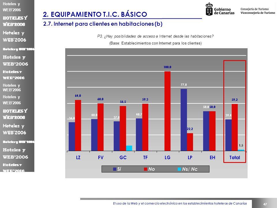 El uso de la Web y el comercio electrónico en los establecimientos hoteleros de Canarias 47 Hoteles y WEB2006 2.