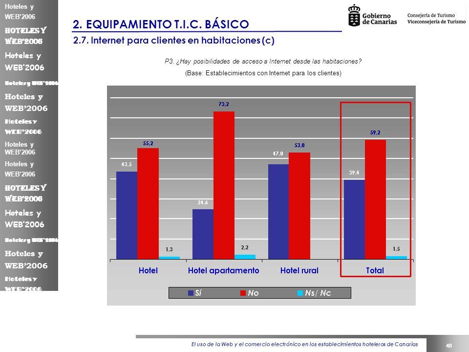 El uso de la Web y el comercio electrónico en los establecimientos hoteleros de Canarias 48 Hoteles y WEB2006 2.