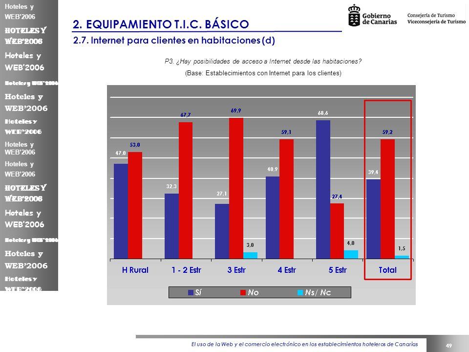 El uso de la Web y el comercio electrónico en los establecimientos hoteleros de Canarias 49 Hoteles y WEB2006 2.