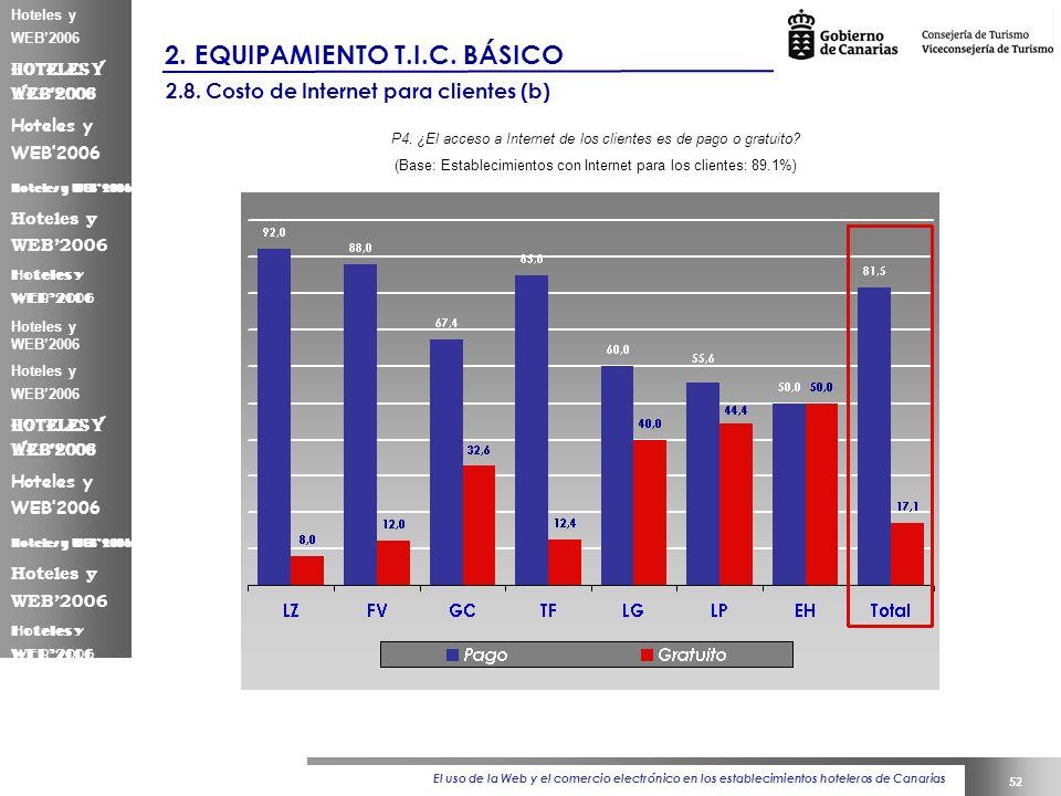 El uso de la Web y el comercio electrónico en los establecimientos hoteleros de Canarias 52 Hoteles y WEB2006 2.