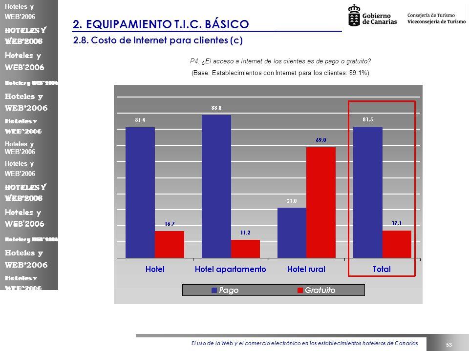 El uso de la Web y el comercio electrónico en los establecimientos hoteleros de Canarias 53 Hoteles y WEB2006 2.