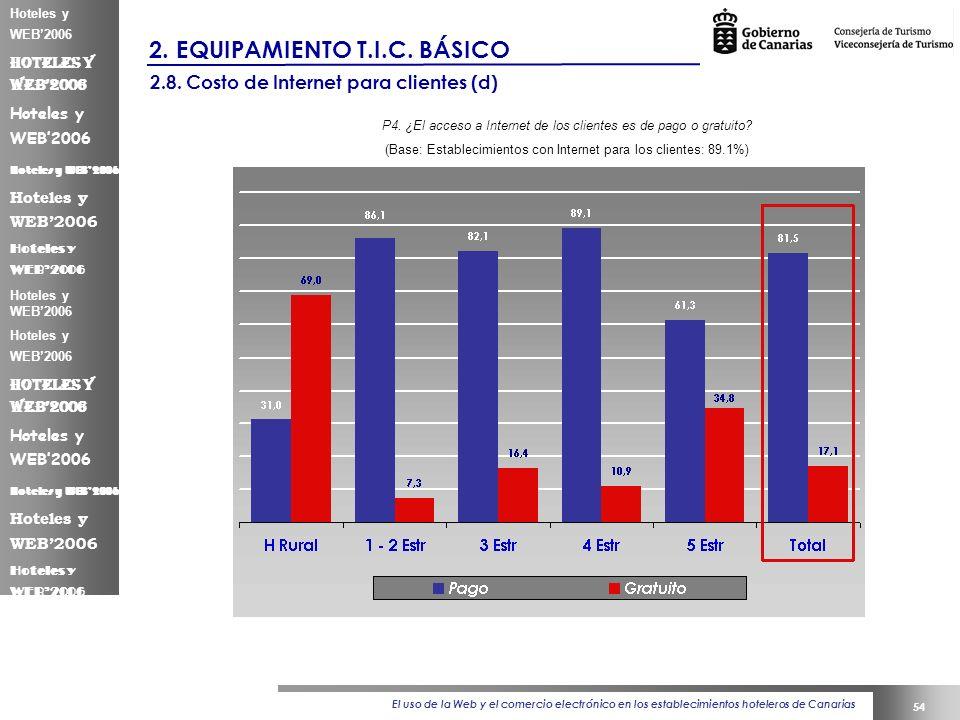 El uso de la Web y el comercio electrónico en los establecimientos hoteleros de Canarias 54 Hoteles y WEB2006 2.