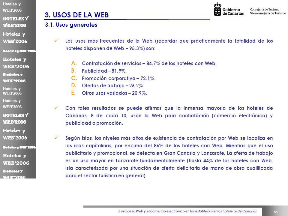 El uso de la Web y el comercio electrónico en los establecimientos hoteleros de Canarias 56 Hoteles y WEB2006 3.