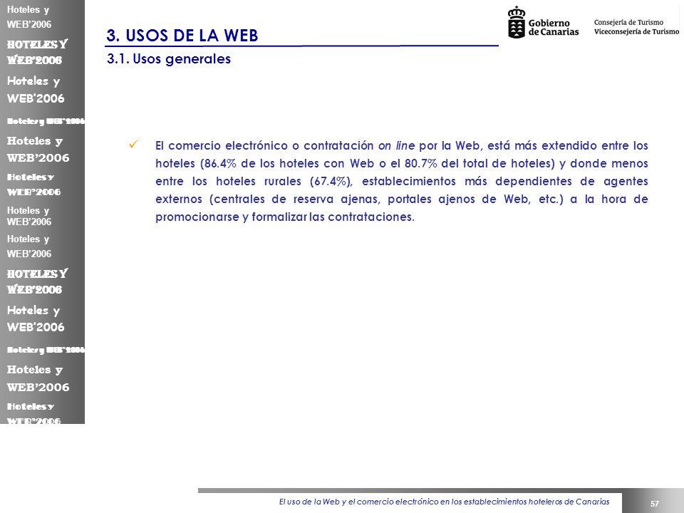 El uso de la Web y el comercio electrónico en los establecimientos hoteleros de Canarias 57 Hoteles y WEB2006 3.