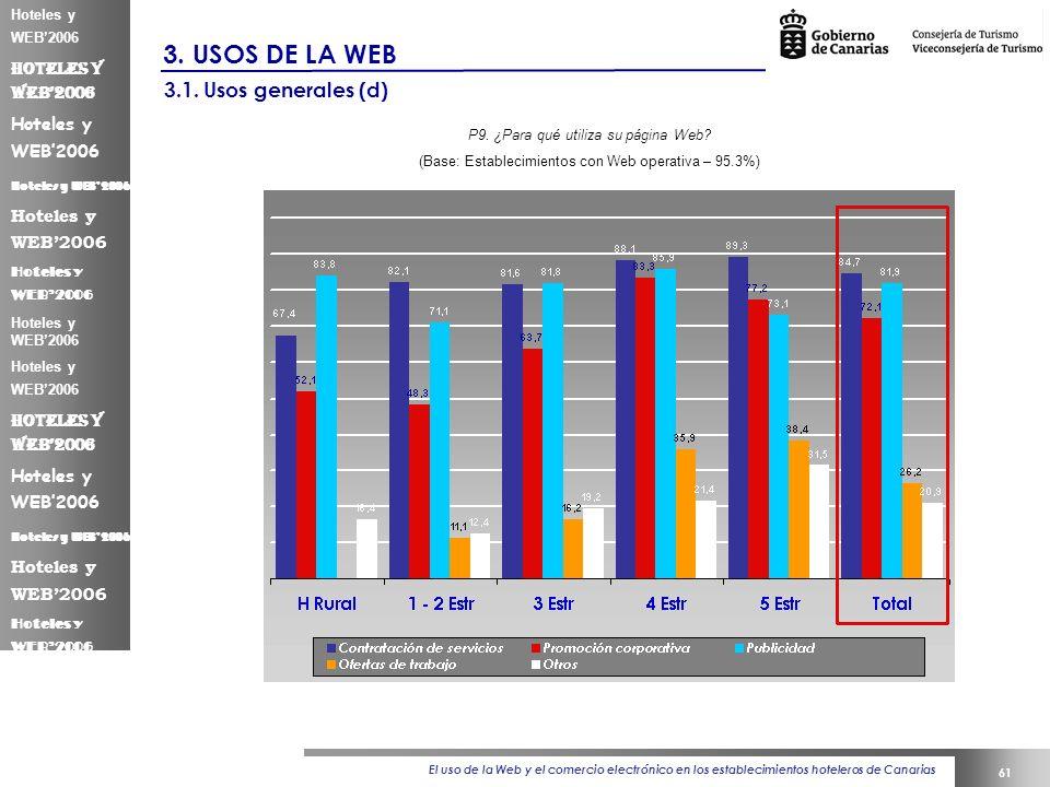 El uso de la Web y el comercio electrónico en los establecimientos hoteleros de Canarias 61 Hoteles y WEB2006 3.