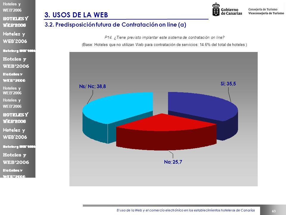 El uso de la Web y el comercio electrónico en los establecimientos hoteleros de Canarias 63 Hoteles y WEB2006 3.